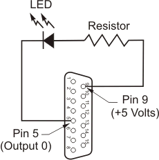 LED Output Example Schematic ET