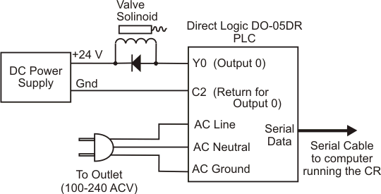 Valve Output Example Schematic CR