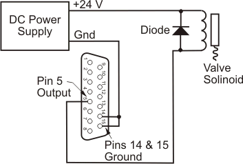 Valve Output Example Schematic ET
