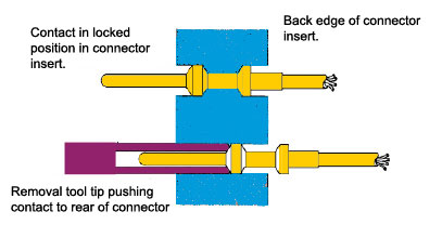 Connector Contact Retention