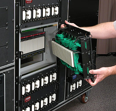 CH2 Adapter Panel
